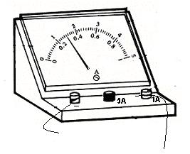 Double Scale Ammeter